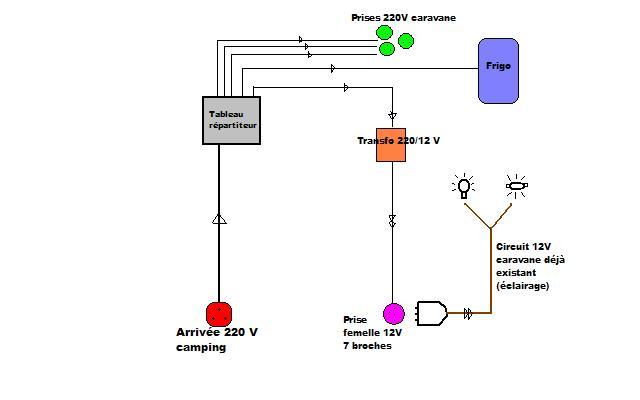 electricit u00e9 dans la caravane  page 1     technique    a n n